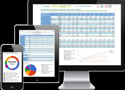 Gestion de vos documents en ligne